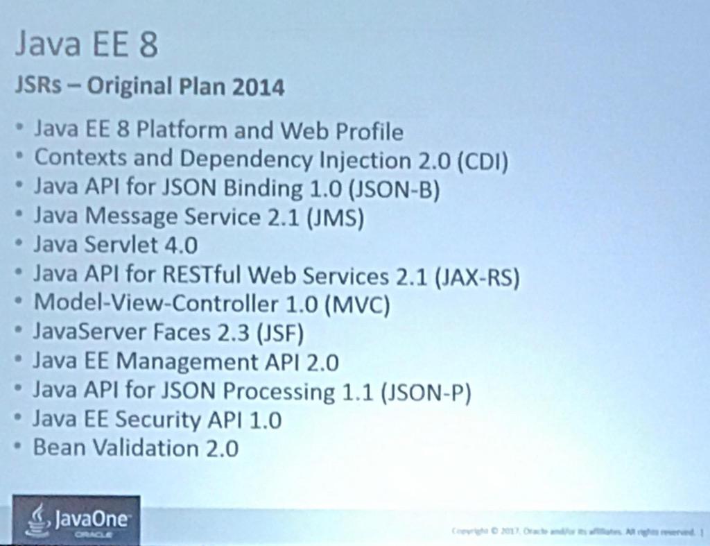 Java 8 release date